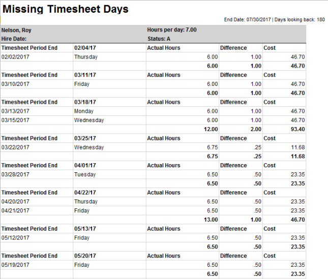missing timesheet days