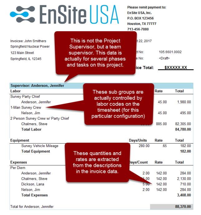 Ensite Invoice w Callouts